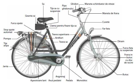 Componente bicicleta 1