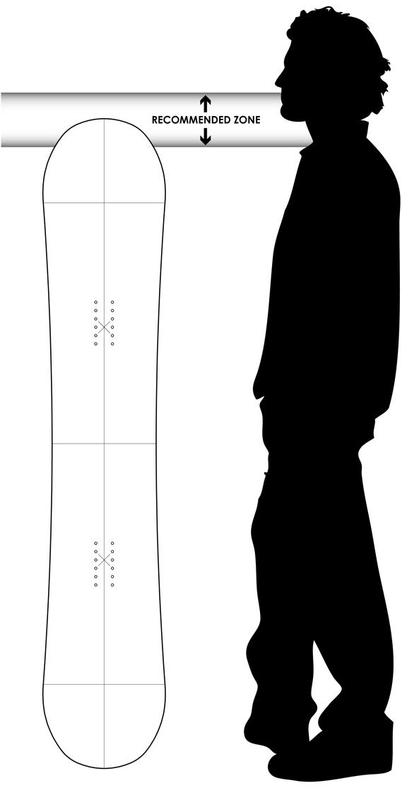 legatura inaltime placa snowboard
