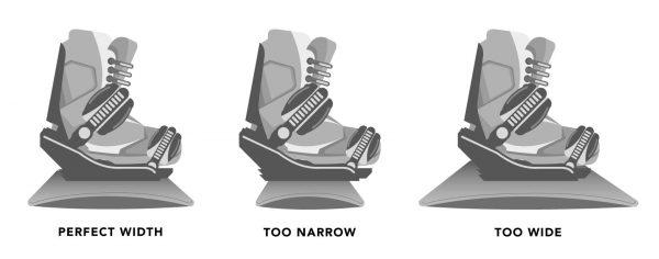 latime placa snowboard